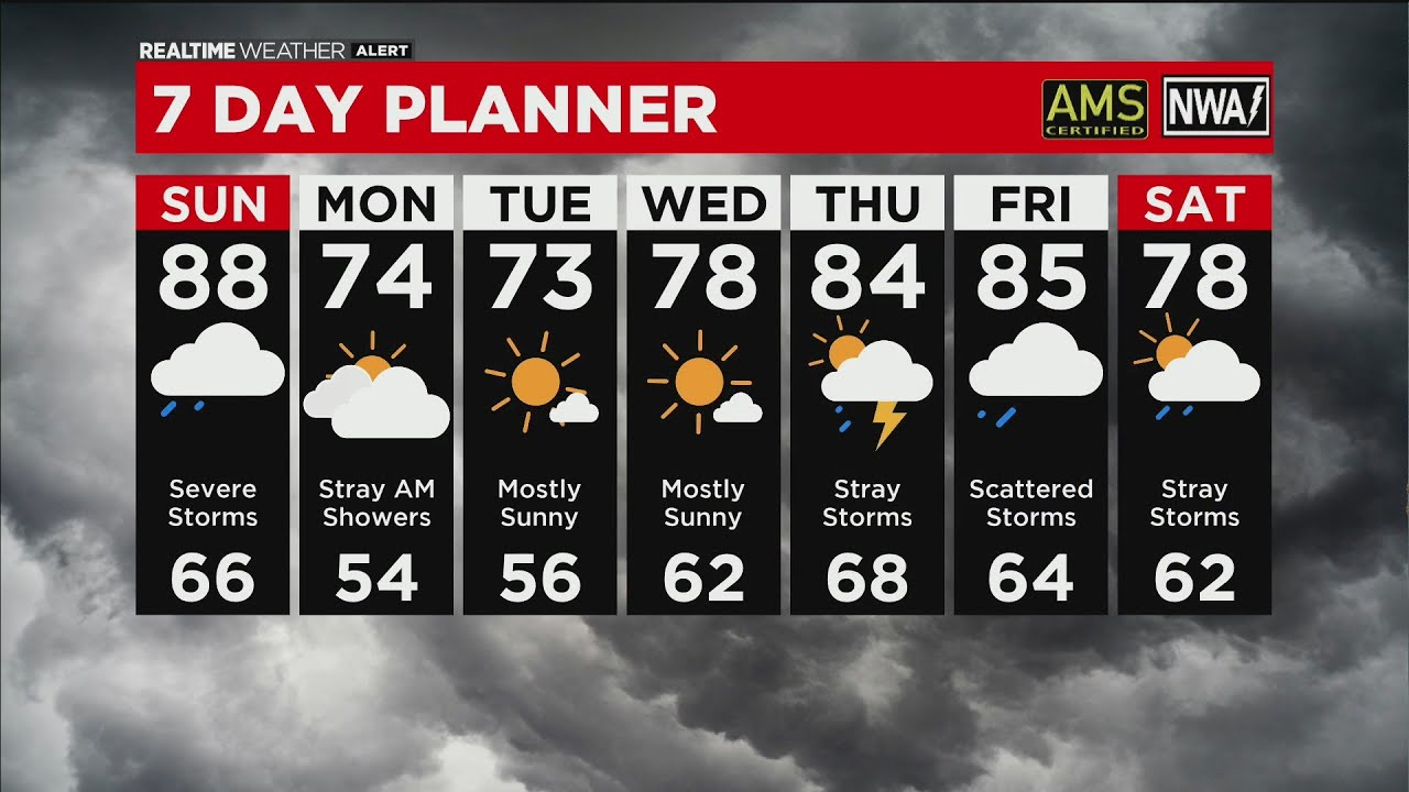 Chicago Weather: Severe Storms Monday Afternoon, Evening