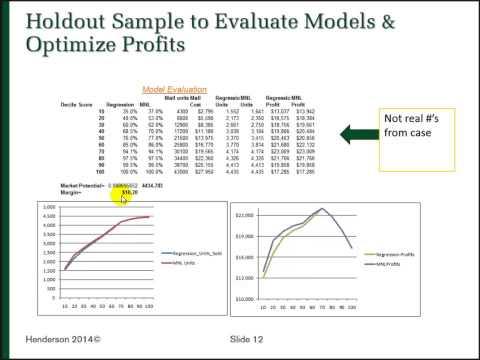 Customer Choice Models (logit) with Marketing Engineering