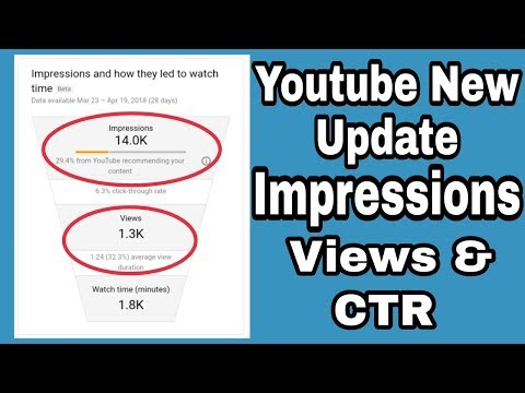 Youtube new update   New creator studio features   impression, views and ctr [Hindi]