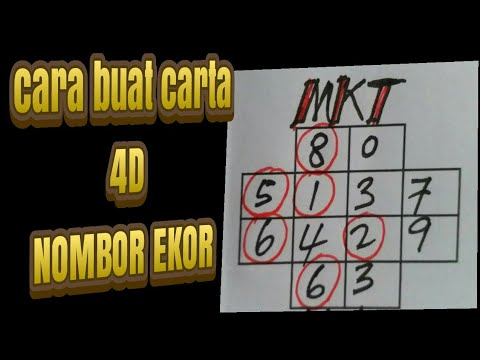 tutorial charts 4d malaysia lottery  cara buat carta nombor ekor