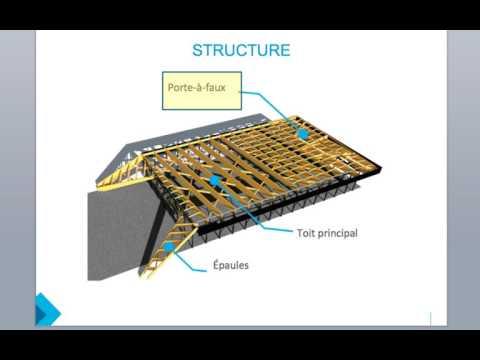 Étude de cas de 3 structures en bois longue portée - partie 3