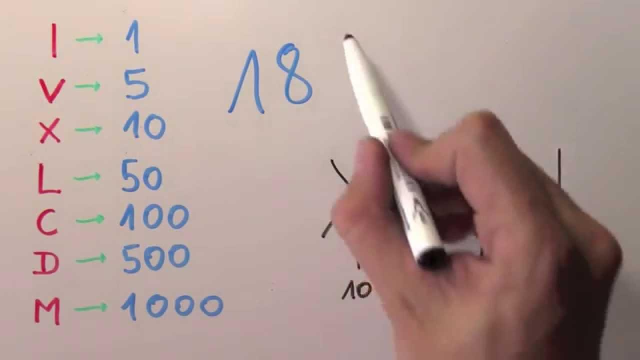 Cómo Se Escribe 18 Con Números Romanos Número Dieciocho Xviii