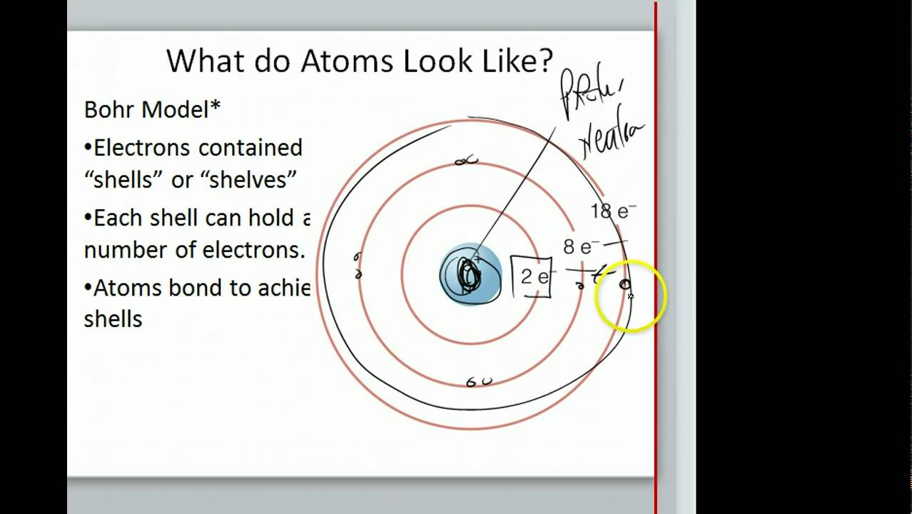 Atomic structure part 1 youtube atomic structure part 1 ccuart Choice Image