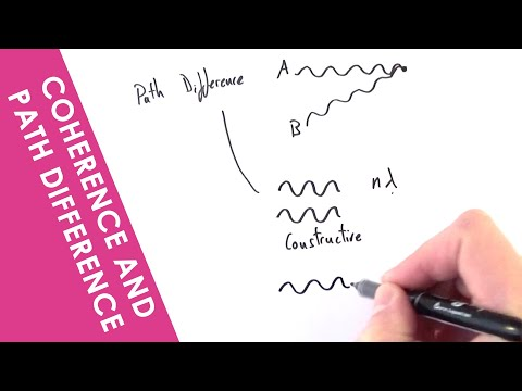 A Level Physics - Coherence and Path Difference