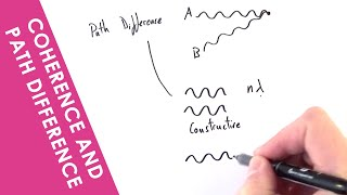 Coherence and Path Difference - A Level Physics