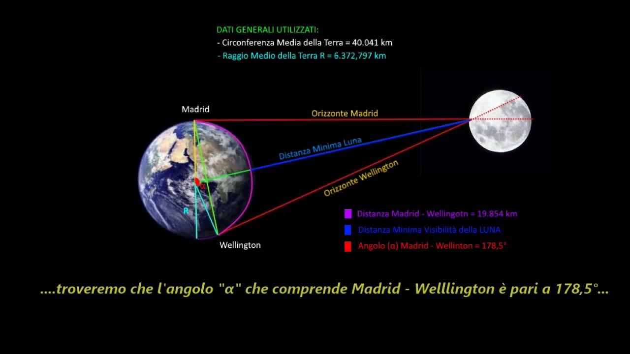 Fisiche teorie e logiche allegorie  Maxresdefault