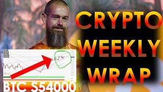 Cryptocurrency Important Update | Crypto Weekly Wrap till 29th August | Bitcoin Critical  Move