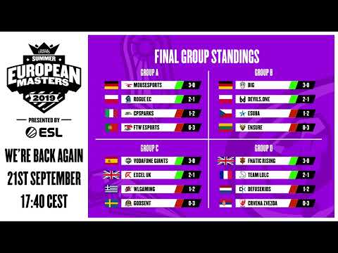 EU Masters Summer 2019 - Groups Day 4