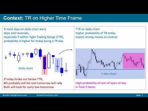 Al Brooks Webinar - TradersEXPO Las Vegas Trading the Open