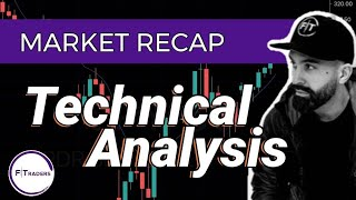 HOW TO TRADE STOCKS: STOCK MARKET RECAP