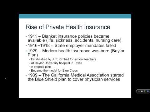 Chapter 3: History and Evolution of US Healthcare (Part 2)