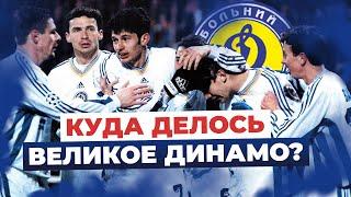 Где они сейчас ДИНАМО Киев полуфиналист ЛЧ 98 99