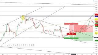 Récapitulatif Signaux De Trading FOREX Golden Option (7 -12 Avril) (les signaux de trading #1)