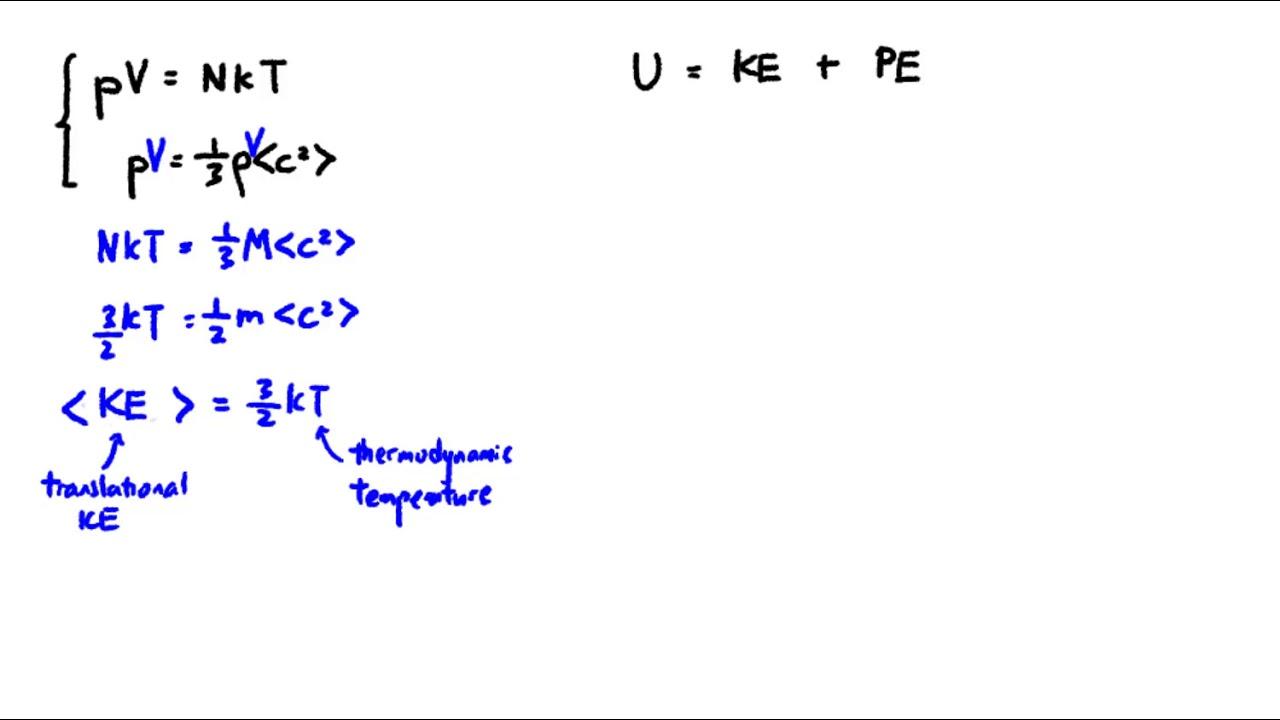 Derivation of Internal Energy Formula for Ideal Monatomic