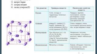 Задание А6 ЕГЭ по химии. Решение демонстрационного варианта ЕГЭ по химии 2014.4
