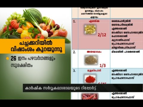 Vegetables cultivating in Kerala is Toxic freesays report
