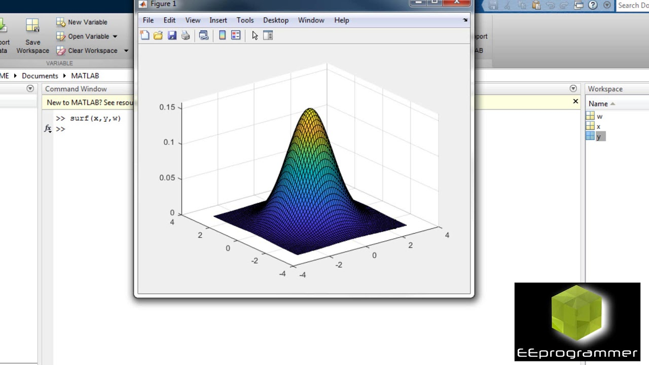 MATLAB tutorial - 3D plot for beginners (meshgrid, surf, bar3, plot3,  contour)
