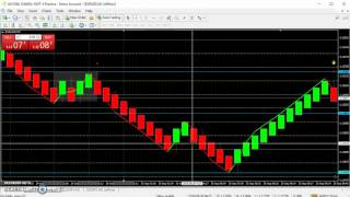 Forex Renko Trading : How do you filter trading signals.