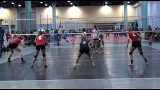 "Danielle ""Dani"" Jenkins Volleyball Libero Highlights Video - Class of 2012"