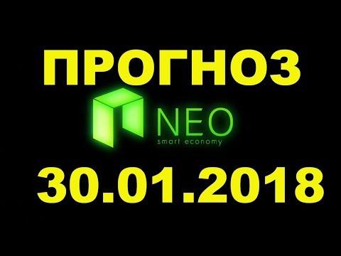 ANS/USD — NEO прогноз цены / график цены на 30.01.2018 / 30 января 2018 года