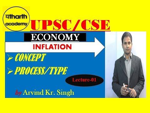 LEC 01-INFLATION(Economy)-UPSC/CSE-PRELIMS