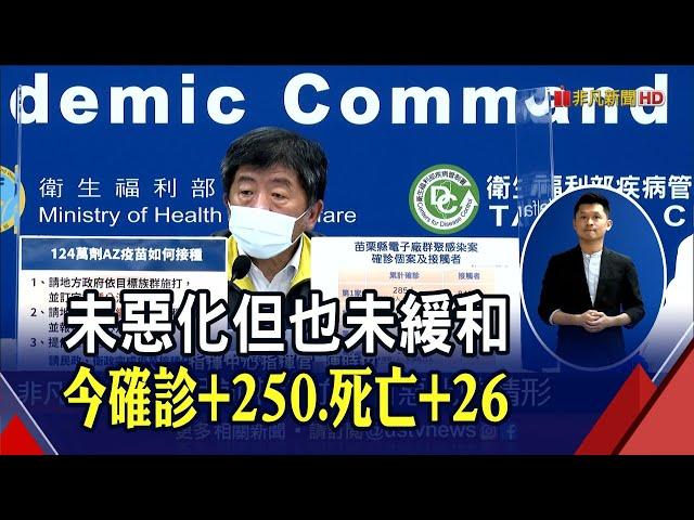 """高過全球均值!台灣新冠致死率3.2% 郭台銘捐BNT有望!指揮中心准""""有條件&qu"""