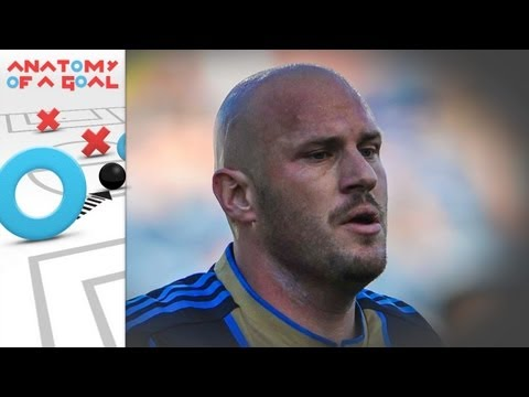 Anatomy of a Goal: Conor Casey & Jack McInerney utilize the crossing screen