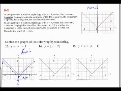 Graphing absolute value functions  video    Khan Academy furthermore  besides Graphing Absolute Value Practice Worksheet Original Free Worksheets likewise Graphing Absolute Value Functions Coloring Activity  2A 2A  2A 6C additionally  together with Absolute Value Equations Practice Math Best Graphing Absolute Value furthermore Solving Absolute Value Equations and Inequalities – She s Math also  additionally  besides free absolute value worksheets likewise  also  also  moreover Math Alge Value Absolute Value Inequalities Graph Math Math furthermore Polygon Worksheets For High Free On Graphing Absolute Value moreover IXL   Graph an absolute value function  Alge 1 practice. on graphing absolute value functions worksheet