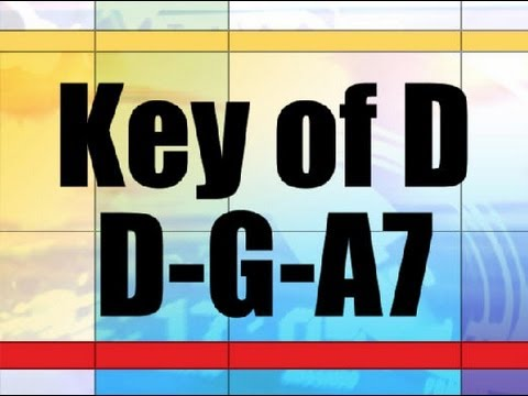Basic Ukulele Lessons - 10 - Key of D (D, G, and A7)