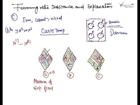 Header of ferromagnetism