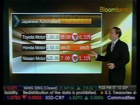 Automakers Lead Japanese Stocks Down - Bloomberg