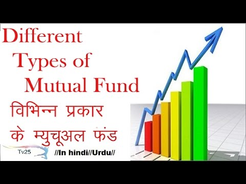 What are the different types of Mutual Fund in Hindi / Urdu