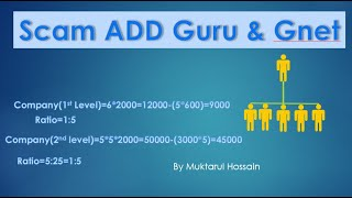 Scam   Add Guru  and Gnet   add guru plan vs dream india dream plan scam