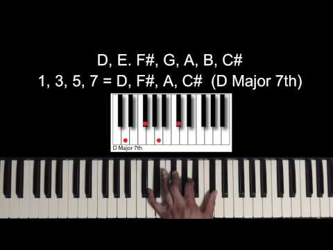 Learning R&B Chords Course 1 (Major 7th)