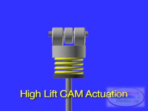 Camless engine with electromechanical valve actuator