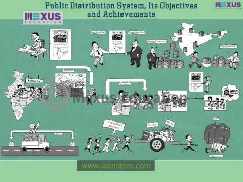 Public Distribution System, its Objectives and Achievements