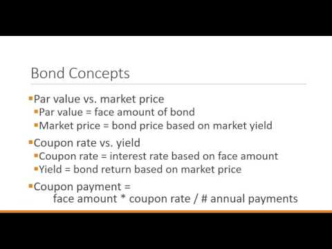 Financial Institutions and Markets:  Capital markets - bonds
