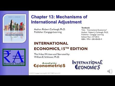 Intl Economics - Chapter 13: Mechanisms of International Adjustment