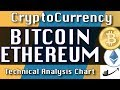 BITCOIN : ETHEREUM Oct-18 Update CryptoCurrency Technical Analysis Chart