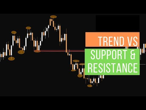 Forex: Trend Vs. Support and Resistance