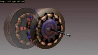 Синхронный электродвигатель, Induction Motor(, 2016-10-16T18:19:24.000Z)