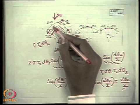 Mod-03 Lec-03 Introduction and Fundamental Concepts - III