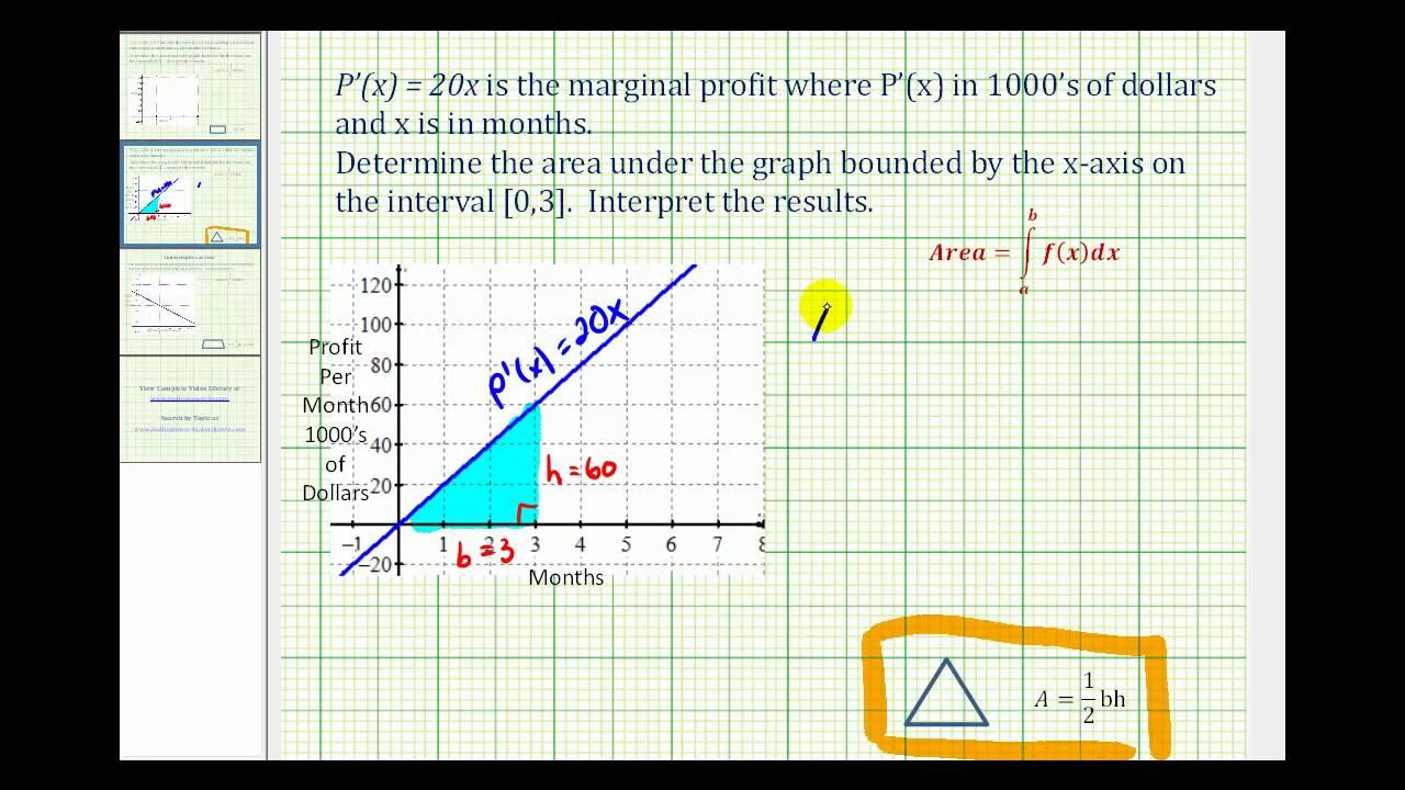 Ex 2: Find The Area Under A Curve Using A Geometric Formula