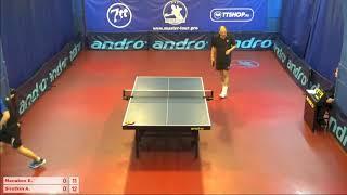 Настольный теннис матч 110618   9  Манаков Евгений  Сироткин Андрей