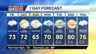 Video: Feeling more like September