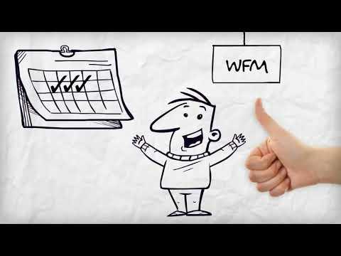 NICE Uptivity Workforce Engagement Management