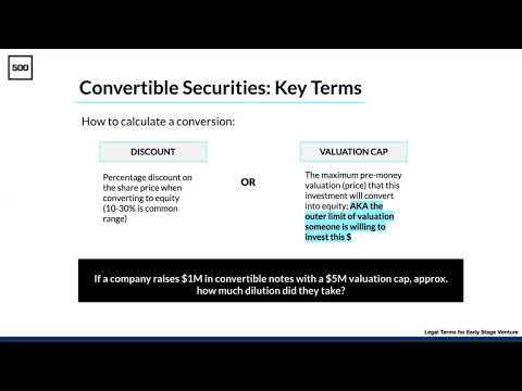 [VC Unlocked] Key Legal Terms for Early-Stage VCs