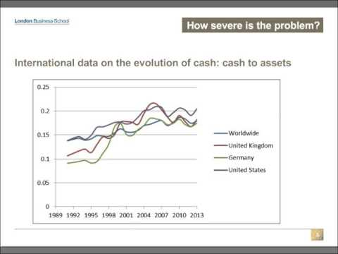 Webinar: What should we do with all our money? | London Business School