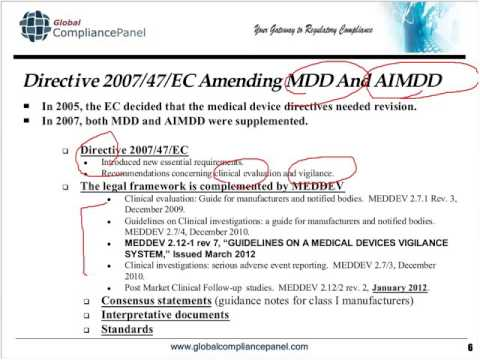 Medical Device Adverse Event Reporting in EU, US and Canada