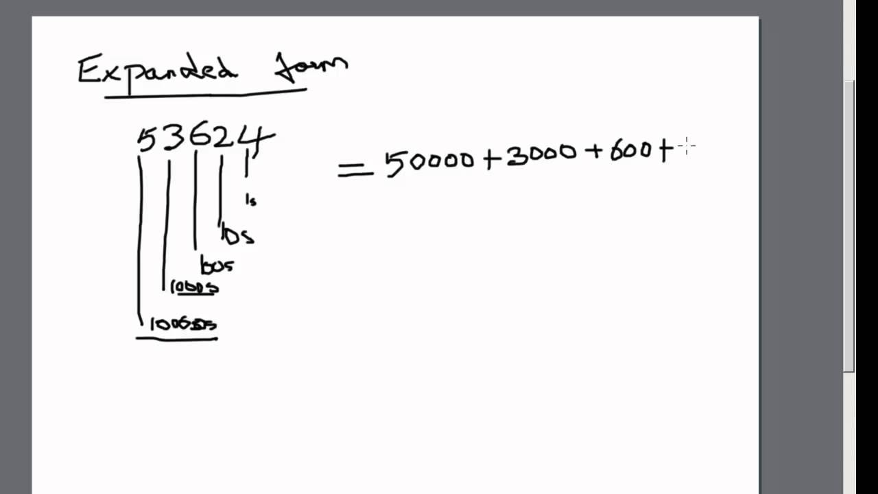 Math expanded form youtube math expanded form falaconquin